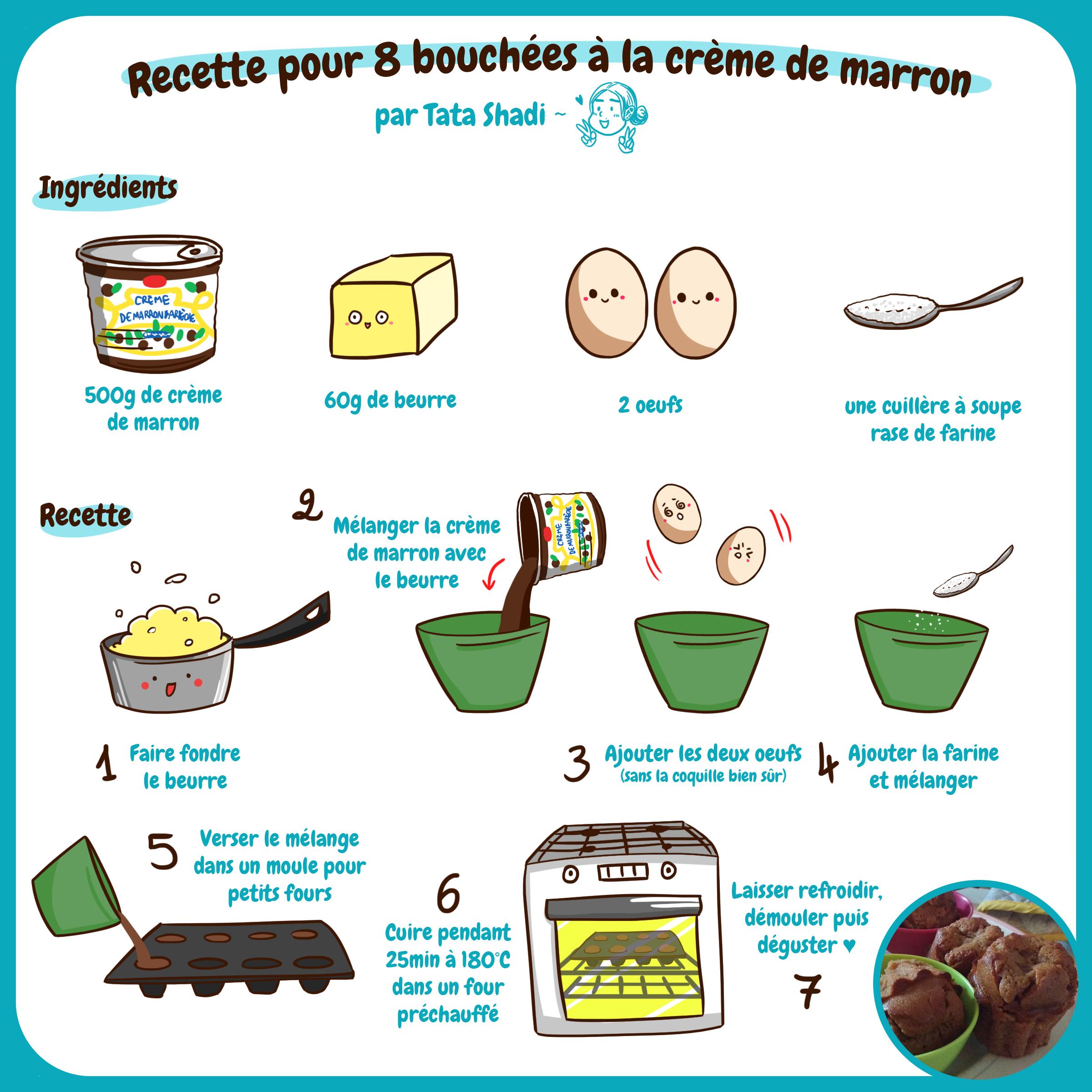 Infographie présentant la recette de bouchées à la crème de marron