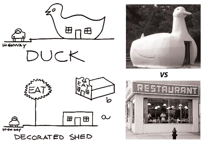 """Image extraite du livre """"Learning from Las Vegas"""", présentant le principe du hangar décoré versus le canard"""